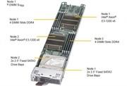3U BLADE сервер MVP XR29B283Ub
