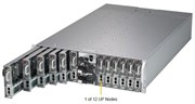 3U Сервер MVP XR28M123U