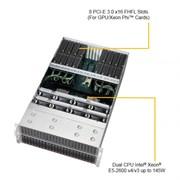 4U GPU сервер MVP XR45i2G4Ug