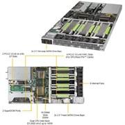 1U GPU сервер MVP XR11i2G1Ug