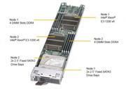 3U Сервер MVP XR29B283U