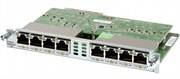 Модуль Cisco EHWIC-D-8ESG=